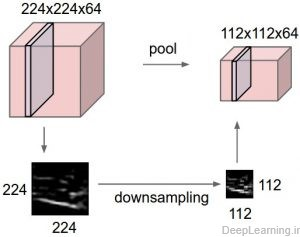 عملیات pooling