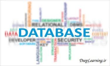 database-wordcloud