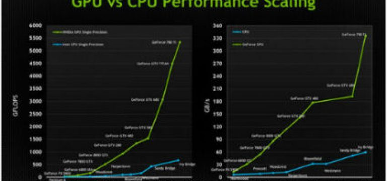 gpu-vs-cpu-performance_460x240