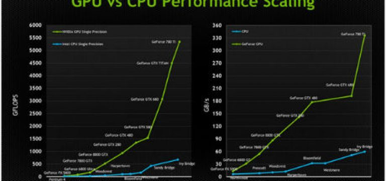 gpu-vs-cpu-performance_460x260