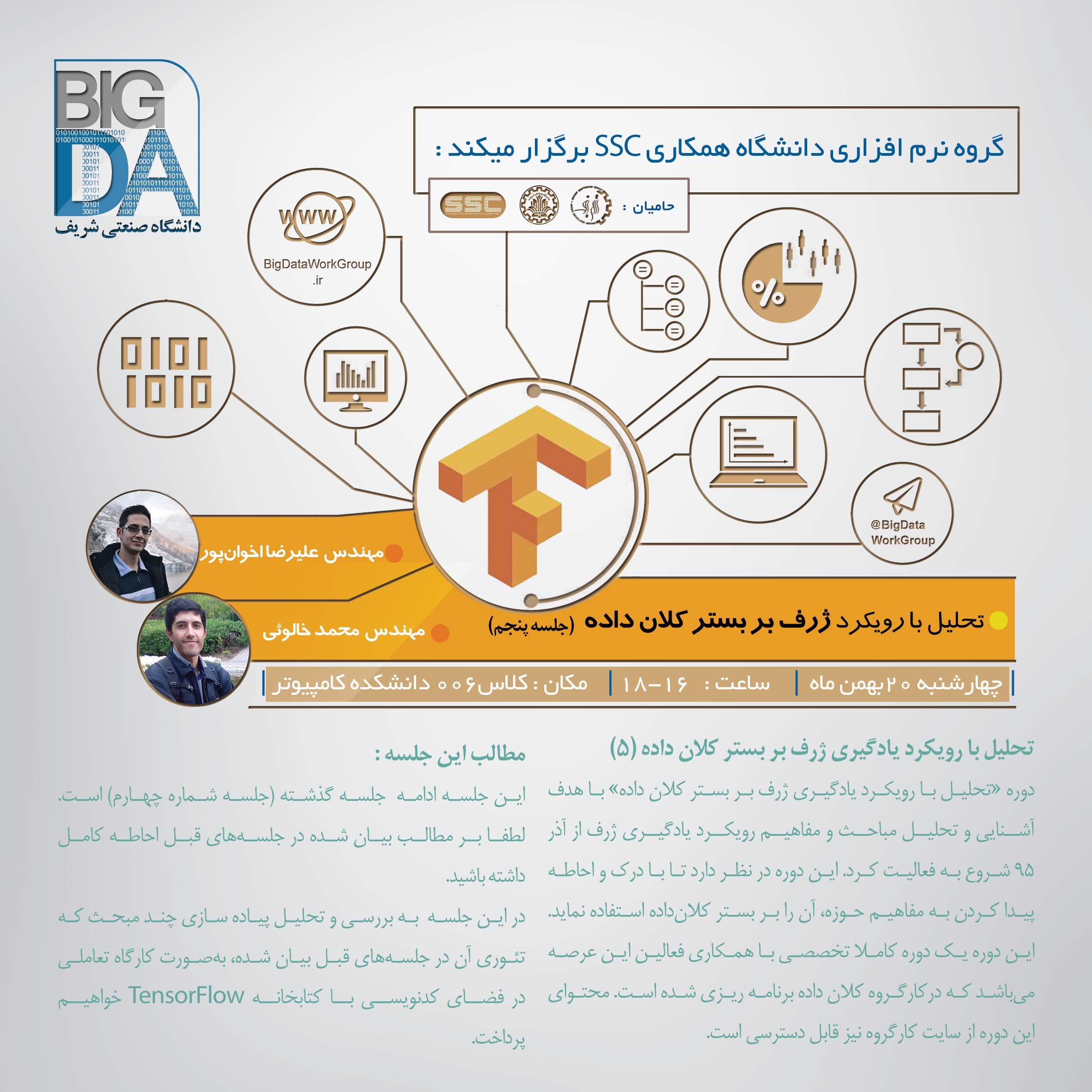 جلسه پنجم دوره « تحلیل با رویکرد یادگیری ژرف بر بستر کلان داده » محمد خالوئی ، علیرضا اخوان