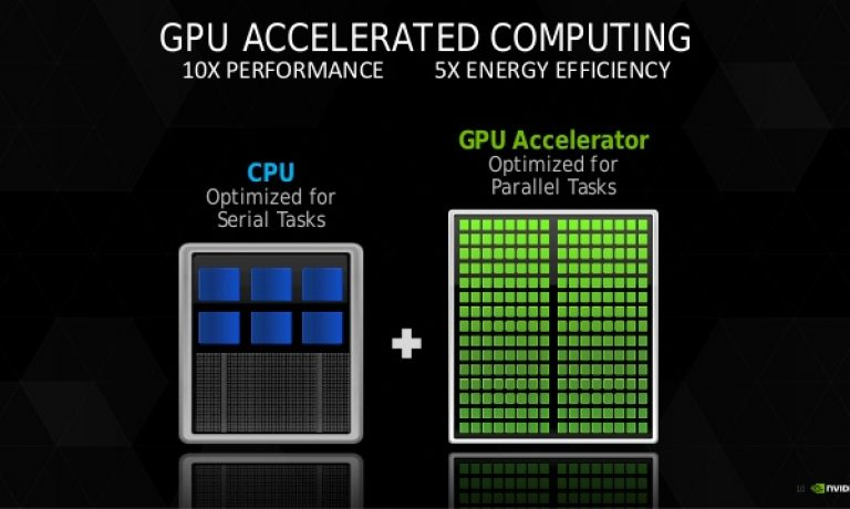 کدام کارت گرافیک برای یادگیری عمیق مناسب است؟ (بخش دوم :مقایسه بین CPU و GPU )