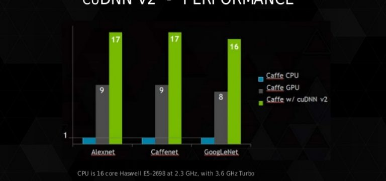 deep-learning-with-gpus-cudnnv241-638