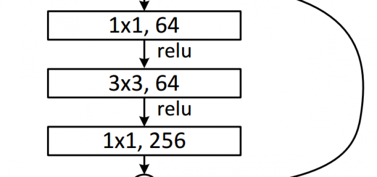 residual_bottleneck