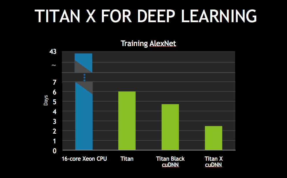 titanxfordeeplearning