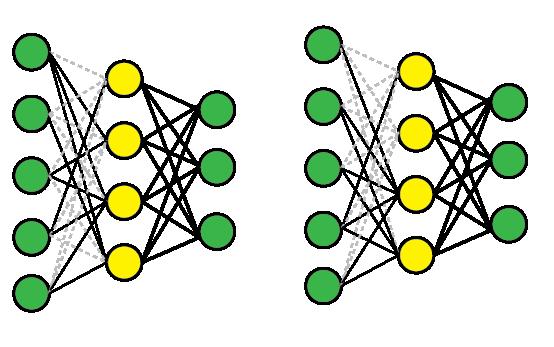 DropConnect