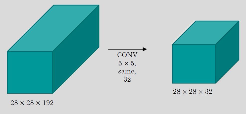 ۵x5_normal_conv