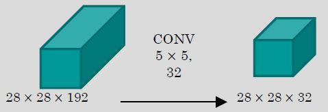 ۵x5_normal_conv2