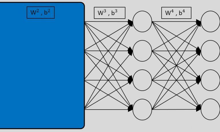 معرفی الگوریتم BatchNormalization