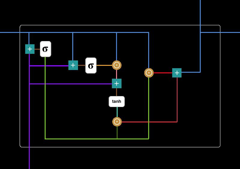 GRU_complex_figure