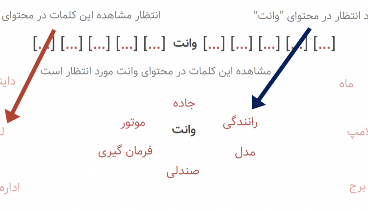context-words-explanation-farsi