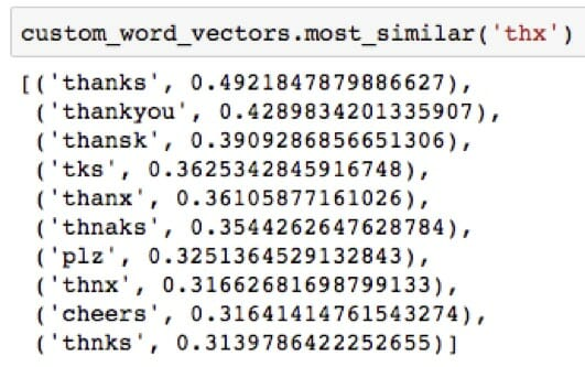misspellings-similar-vectors-deeplearningir