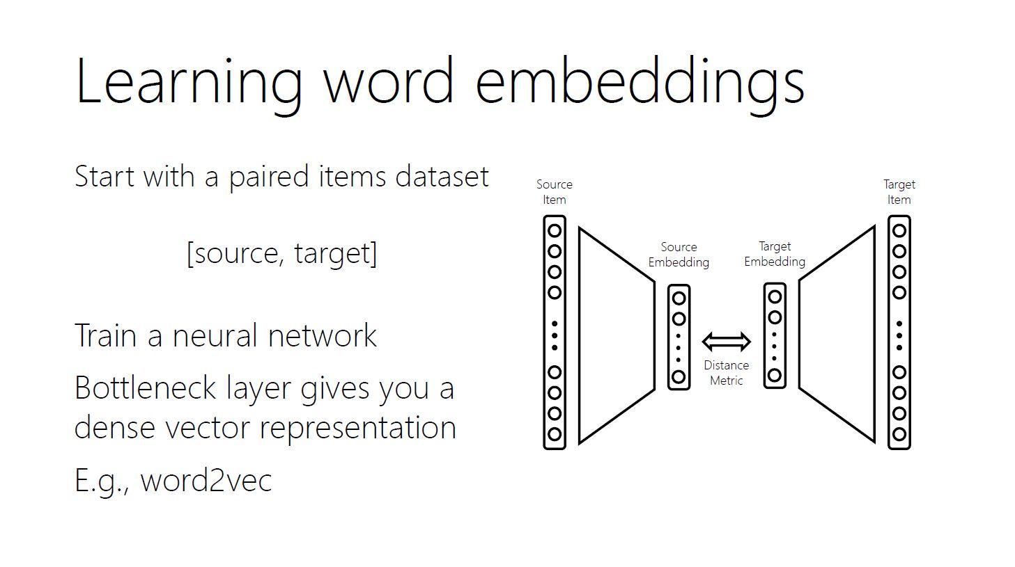 using-text-embeddings-for-information-retrieval-6-638