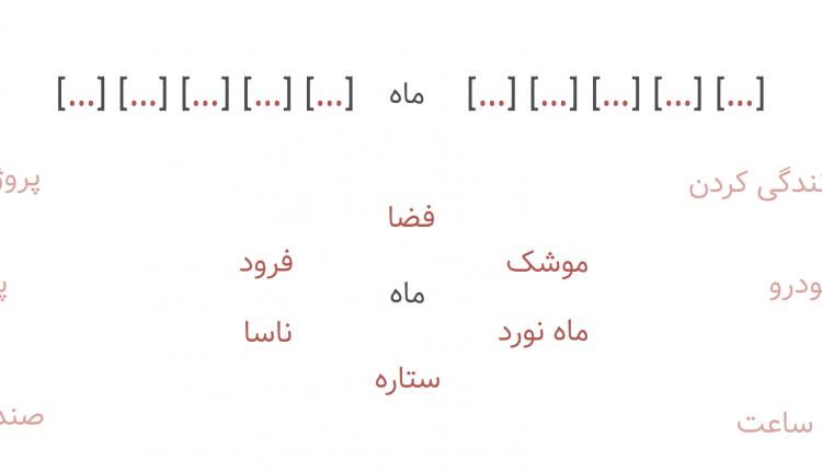 word-embeddings-context-words-moon-1-farsi
