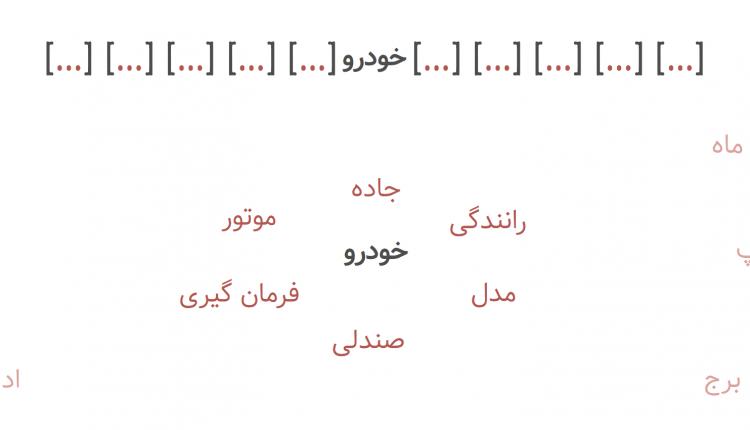 word-vectors-context-words-car-1-farsi