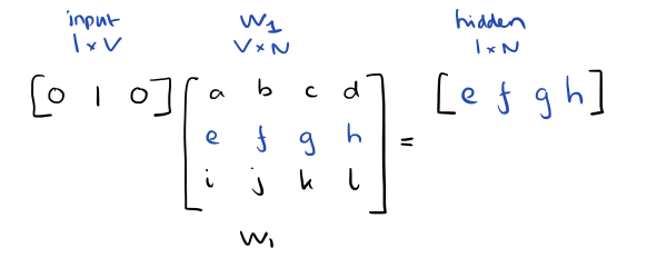 word2vec-and-the-linear-activitations