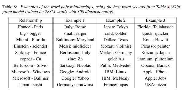 word2vec-ee-table-8